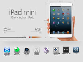 iPad mini - Every Inch an iPad by theIntensePlayer