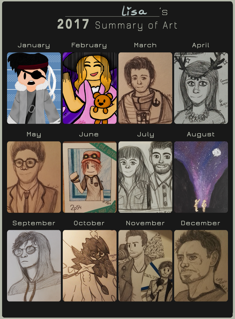 2017 Art Summary! by Kittygoesrawrrr