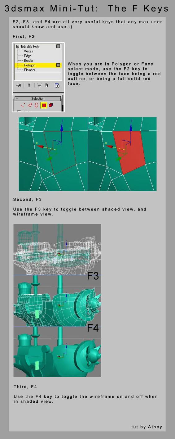 3dsmax mini-tutorial  F Keys by Athey