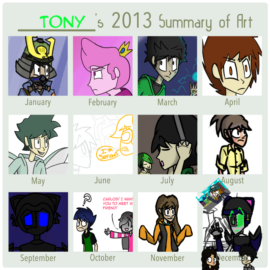 2013 Summary by Tigertony10