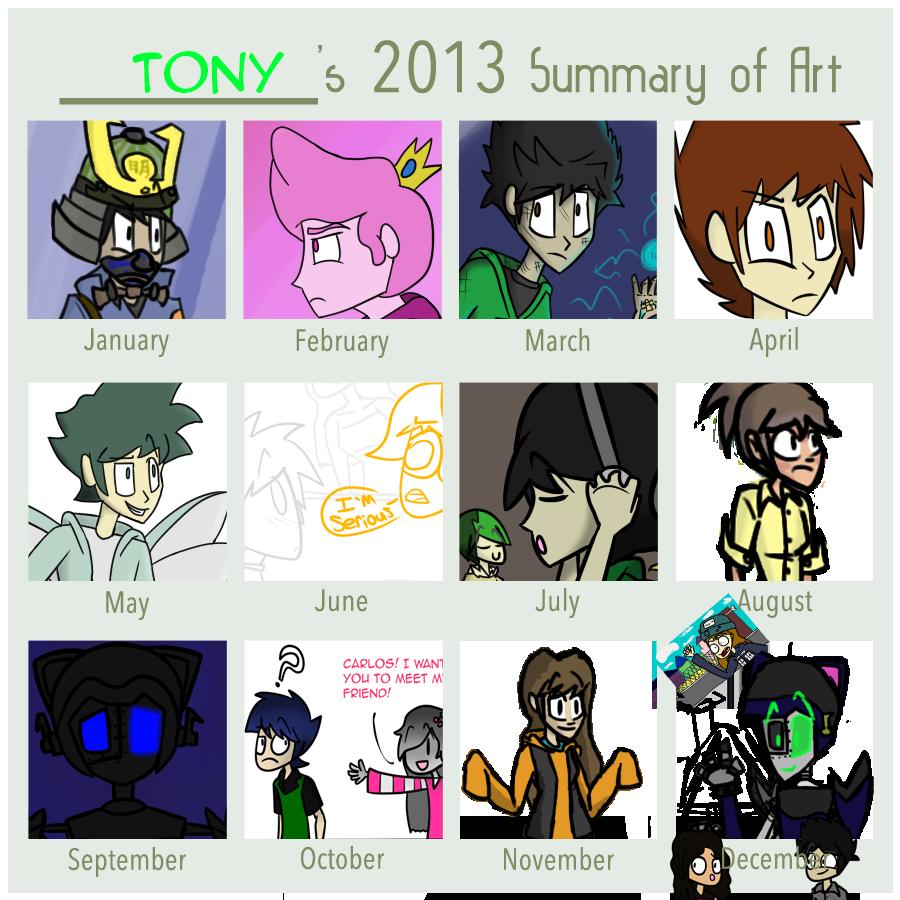 2013 Summary by LovelyTony