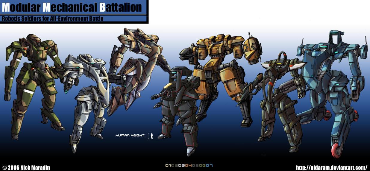 Modular Mechanical Group by Nidaram