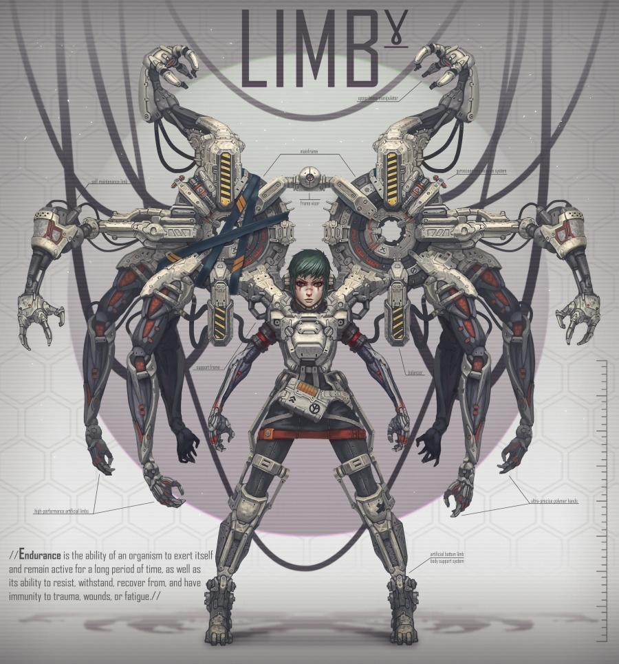 LIMB-04: Gamma