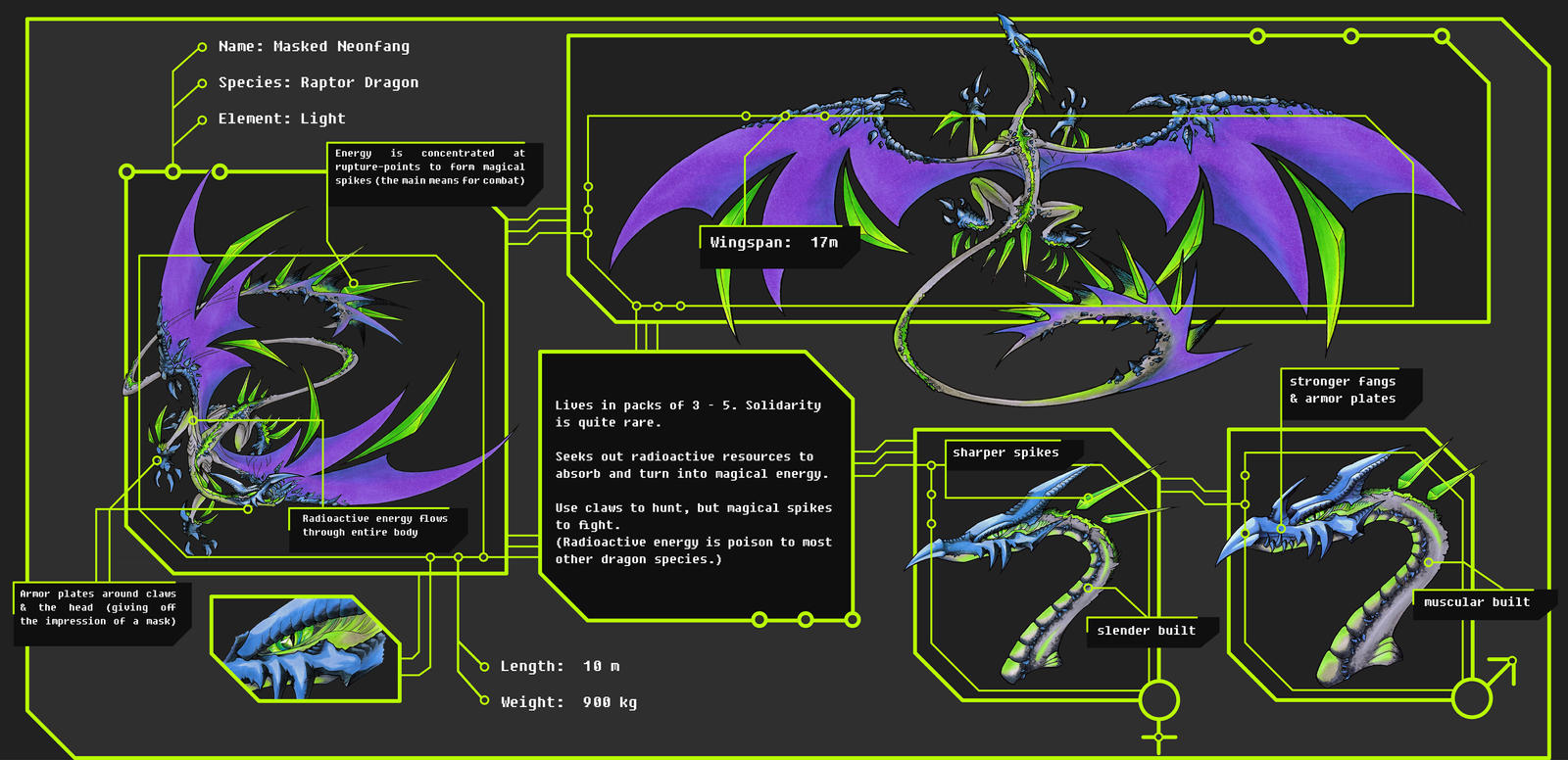 NeonFang - Dragon Sheet by HallowGazer