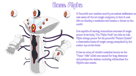 FFBE Boss Design: Alpha