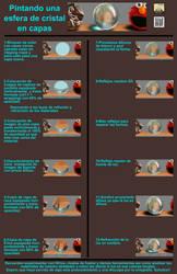 Material sphere / Estudio de materiales by AdanFlores