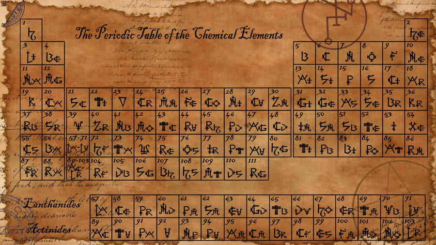 The periodic table by shadowglove on deviantart the periodic table by shadowglove urtaz Choice Image
