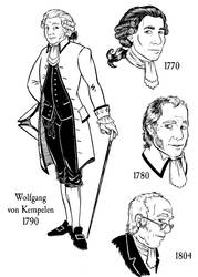 Von Kempelen Model Sheet by Vogelein