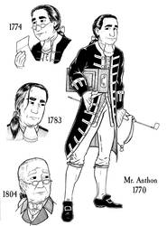 Anthon Model Sheet