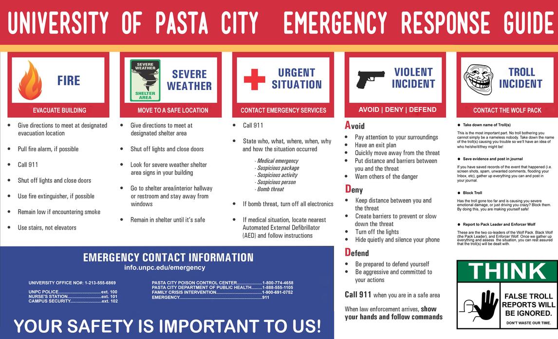 university of pasta city emergency response guide by rh deviantart com emergency response guidebook pdf emergency response guidebook online