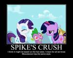 Spike Motivational