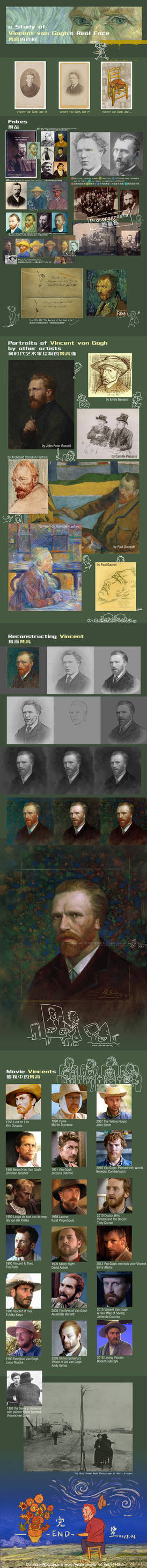 Vincent van Gogh real face study