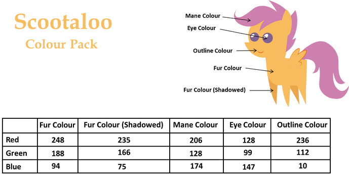Scootaloo Colour Pack