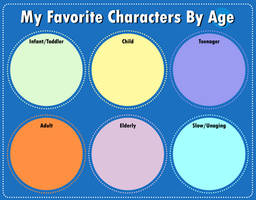 'Favorite Characters by Age' Meme Template (Reup)