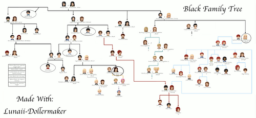 Black Family Tree_Updated by RedNinjaWolf