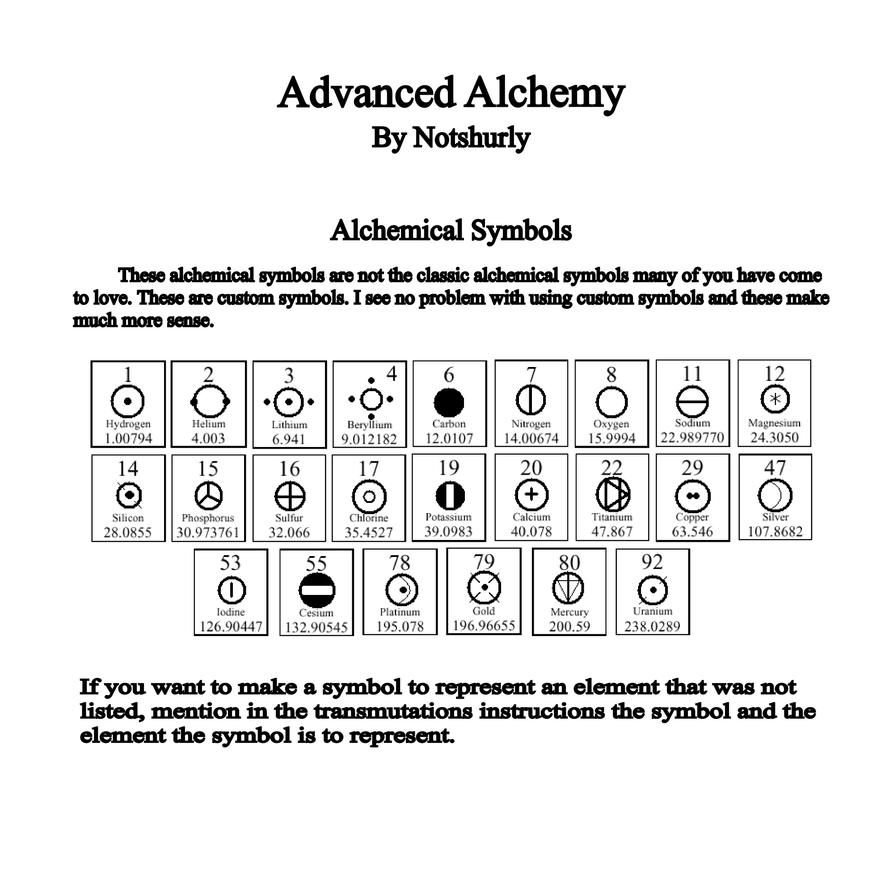 Alchemy Elemental Symbols by NotshurlyAlchemy Elemental Symbols