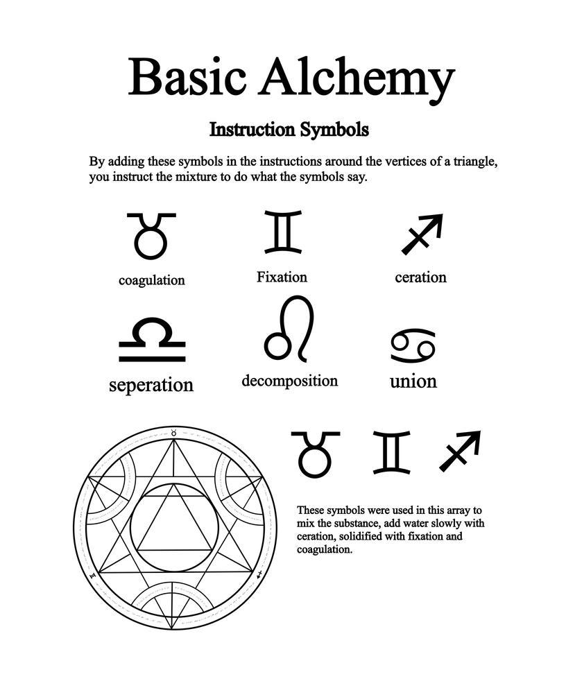 Source  Alchemical Instruction Symbols by  Notshurly on deviantART    Alchemy Elemental Symbols