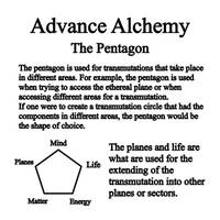 Pentagon- Alchemy by Notshurly
