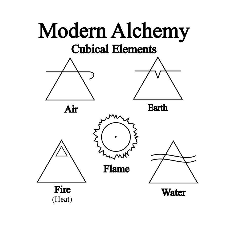 Four Basic Elements Modern By Notshurly On Deviantart