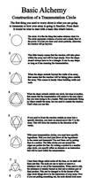 Transmutation Circle Tutorial