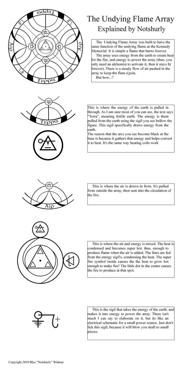 Undying Flame Array Explained By Notshurly On Deviantart