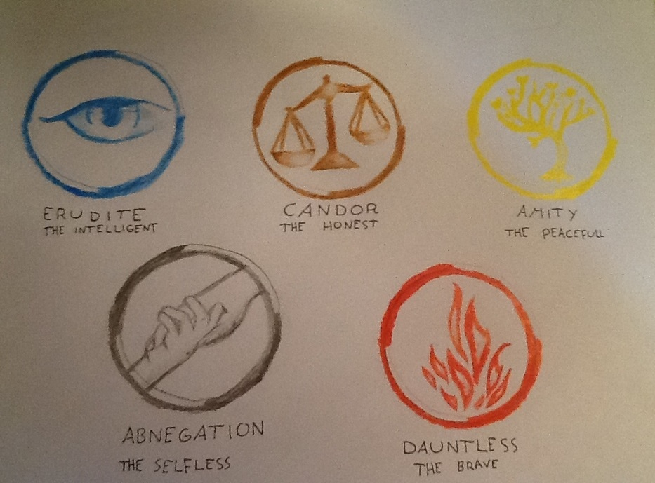 divergent symbols and meanings - 933×689