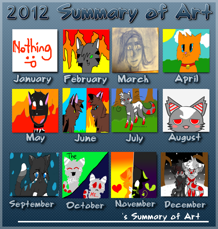 Art Summary 2012 by Ruhks