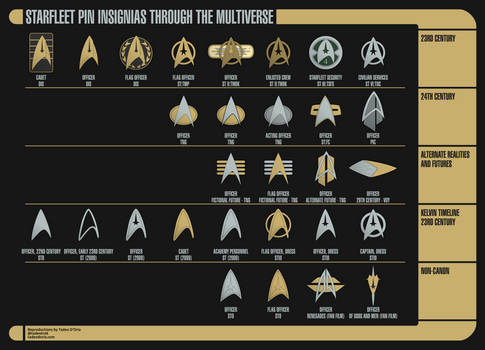 Starfleet Combadges and Insignias