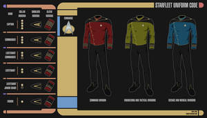 Alternate 24th Century Starfleet Uniforms by Rekkert