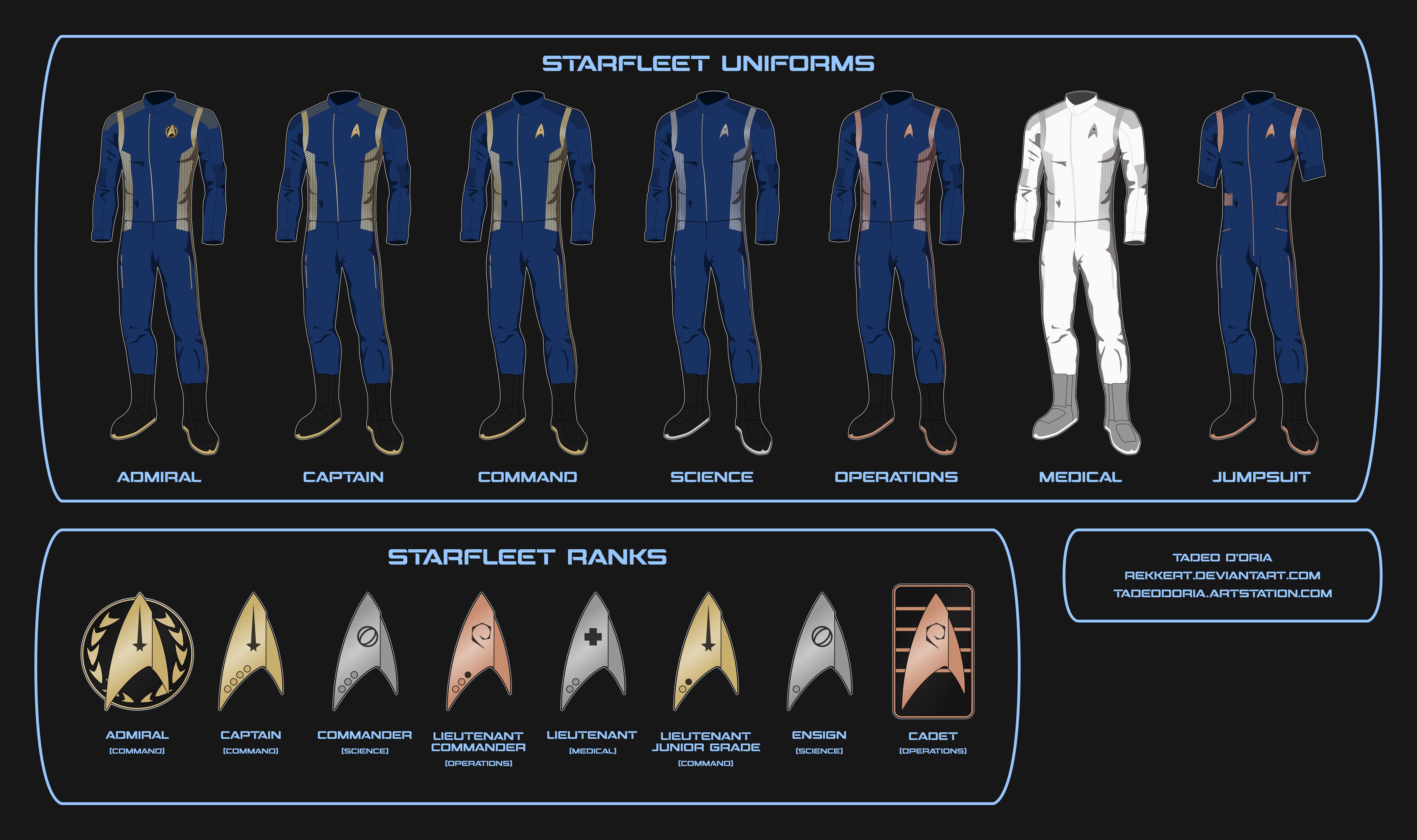 Star Trek Discovery - Starfleet Uniforms by Rekkert