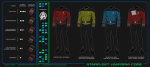 Early 24th Century Uniforms