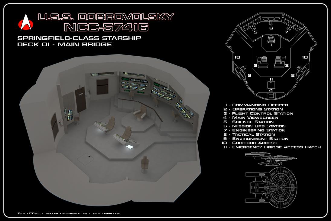 USS Dobrovolsky Bridge Cutaway by Rekkert
