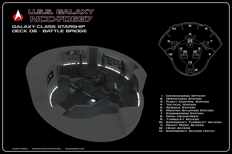 USS Galaxy Battle Bridge Cutaway by Rekkert