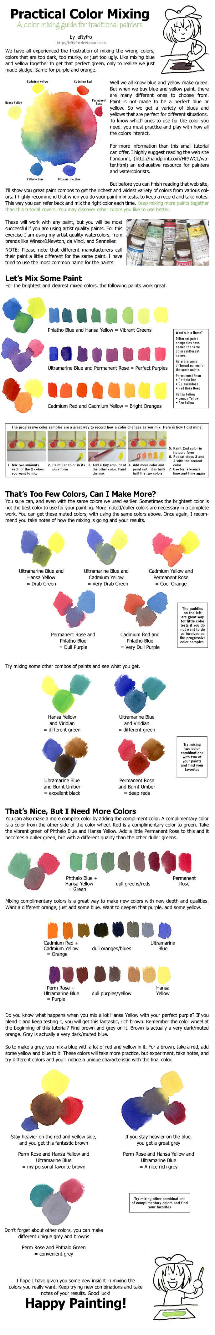 Practical Colors Tutorial by KelliRoos