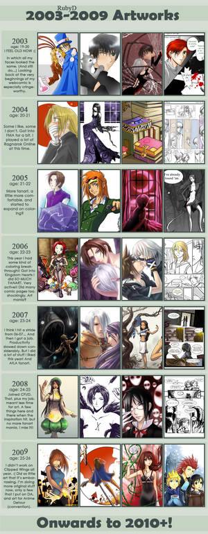 Art Improvement Meme 2003-2009