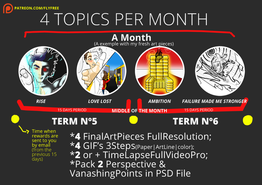 2 Terms per Month on Patreon.com/flyfree by flyfreefly