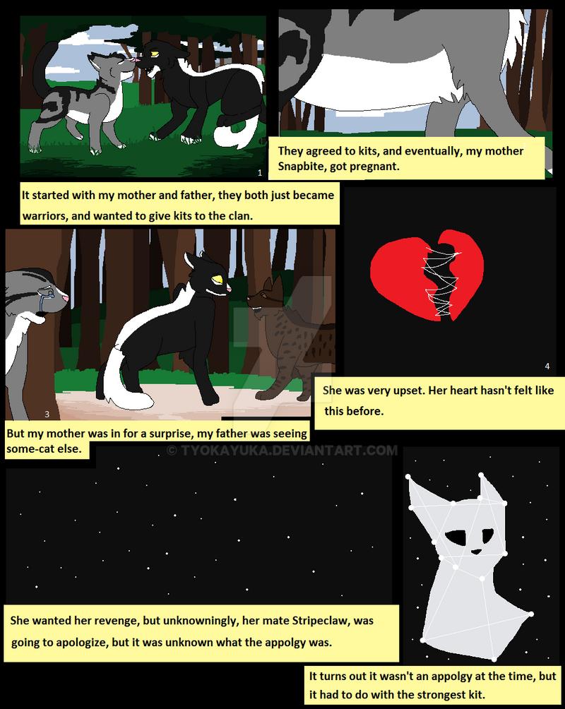 Prlouge: Chapter 0: Broken by TyokaYuka