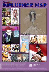 Influence Map Meme by ThermalSky