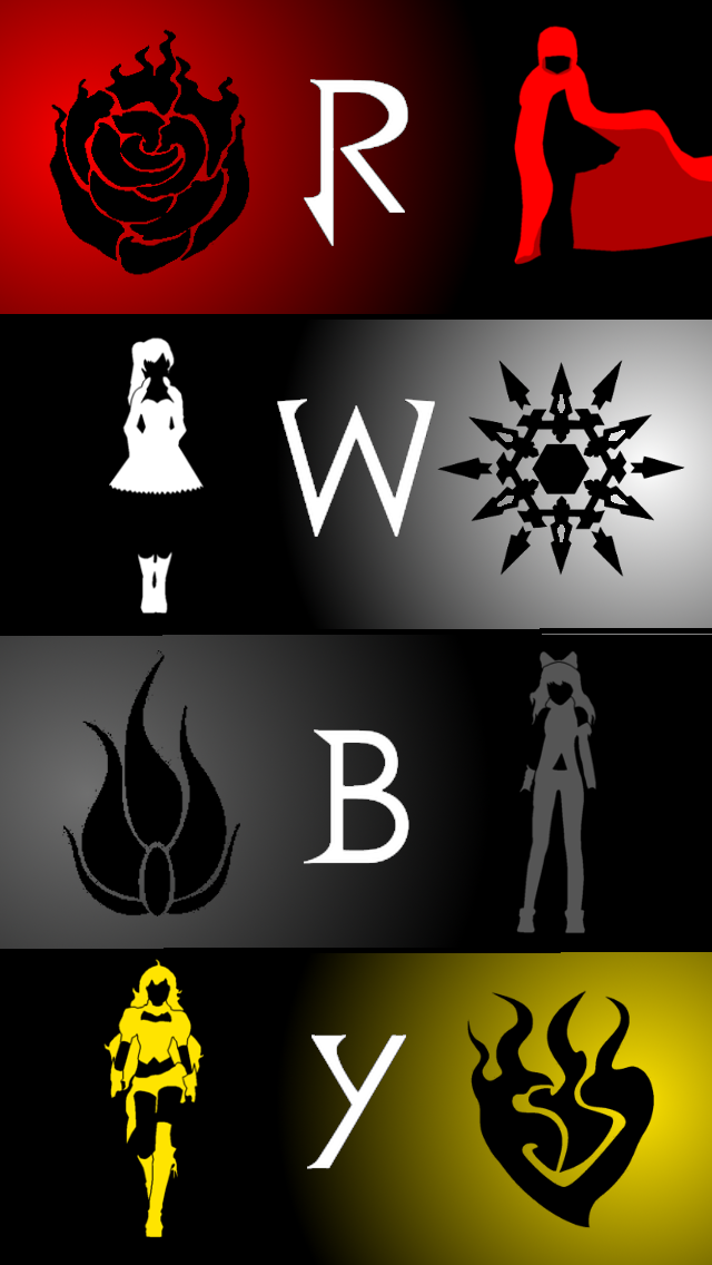 Team Rwby Iphone 5 Background By Areyoucrazee On Deviantart