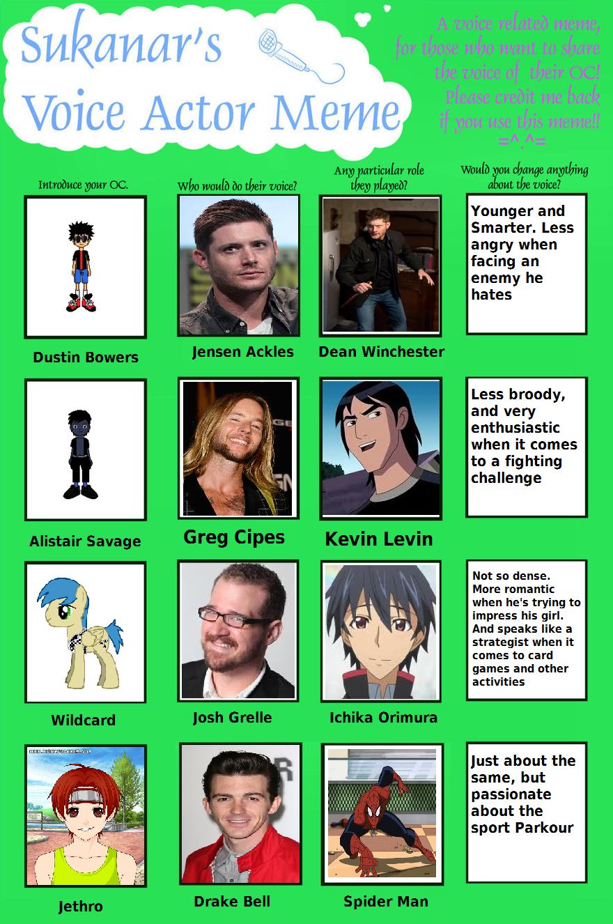 My OC Voice Actors by DarkMagicianmon