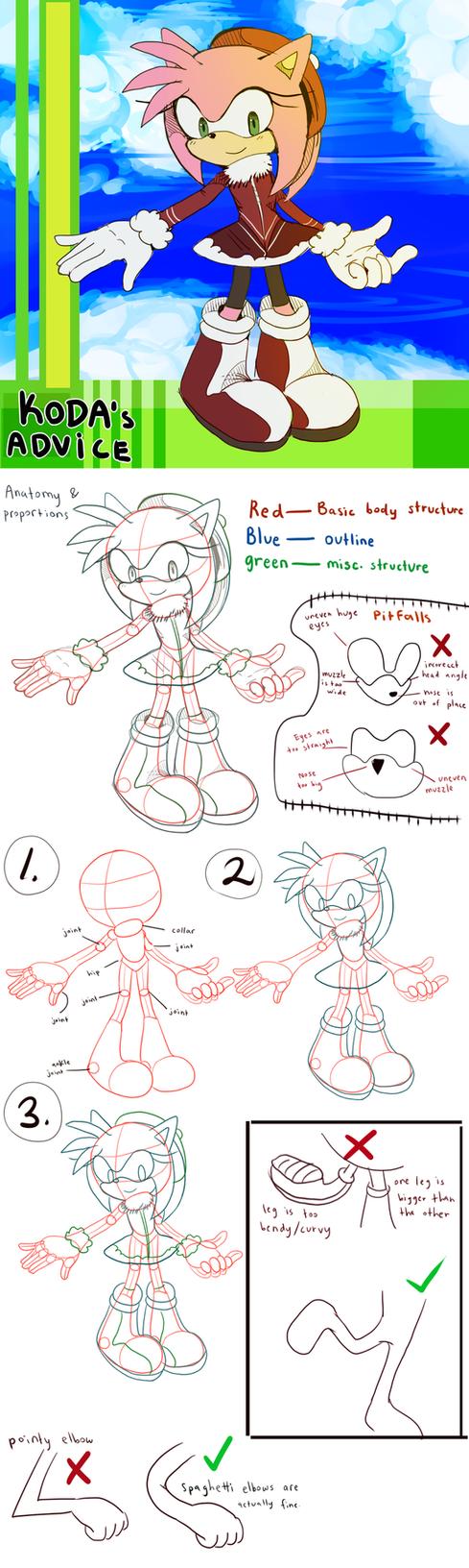 How I draw Amy Rose: Anatomy and Proportions by koda-soda on DeviantArt