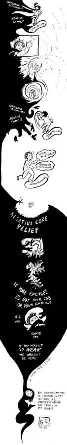 Chronic Depression and Creativity