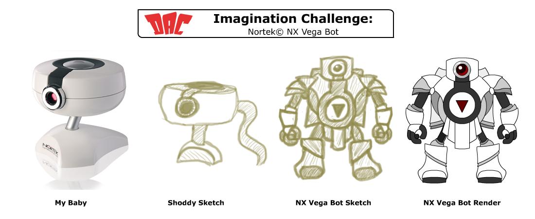 DAC: Nortek NX Vega Bot by HampoArgent