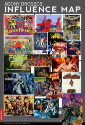 Influence Map Meme by Adony