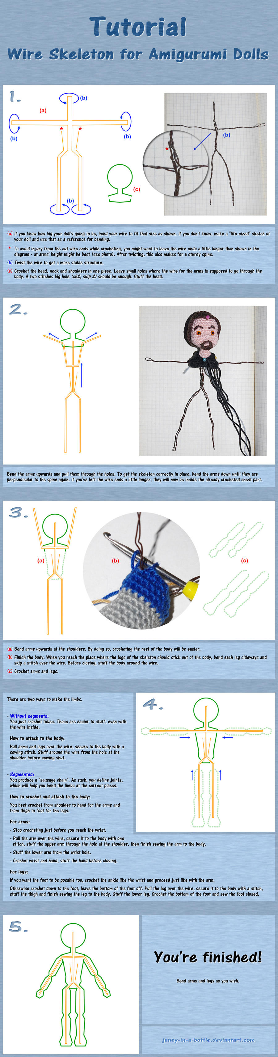 Tutorial: Wire Skeleton For Amigurumi Dolls by janey-in-a-bottle