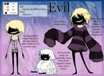 Observer: Evil Refrence Sheet