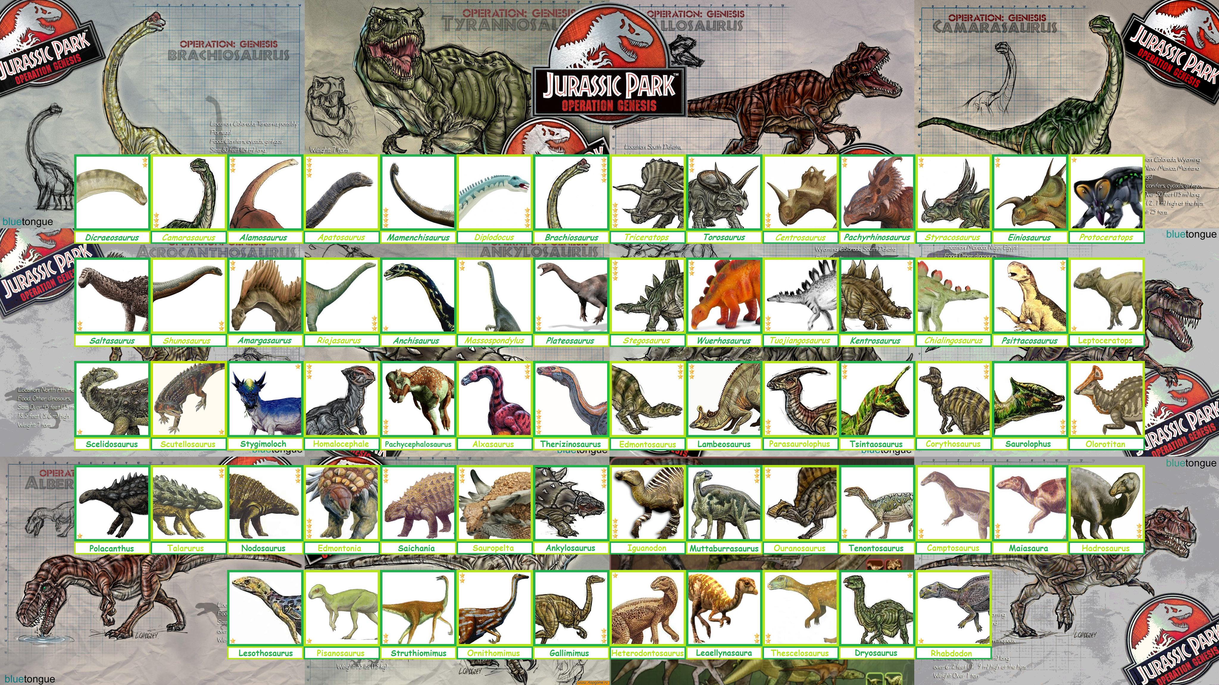 Jurassic Park: Operation Genesis2 - herbivore list by