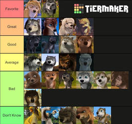 My Alpha and Omega character tier list