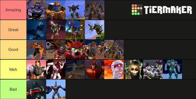 Beast wars character tier list