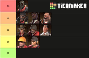 Tf2 tier list